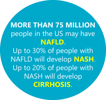 NASH and NAFLD facts for USA